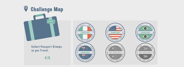 CoreHealth Around the World Challenge: Passport Stamps