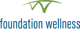 Foundation Wellness Logo