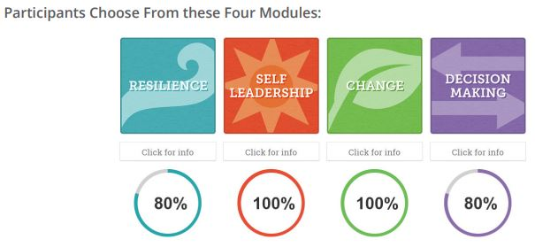 Four Modules Participants Choose from_Image.jpg