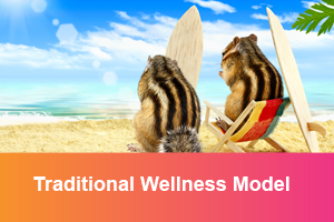 Traditional Wellness Model.png